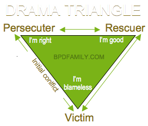 Escaping Conflict and the Karpman Drama Triangle